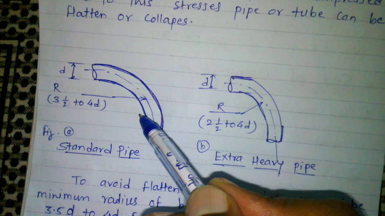 Minimum Radius for Pipe or Tube bending - YouTube