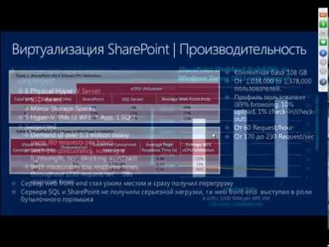 Виртуализация SharePoint Server 2013: Рекомендации и требования