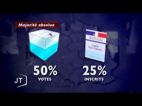 Législatives : comment un député est élu ? (Vendée)