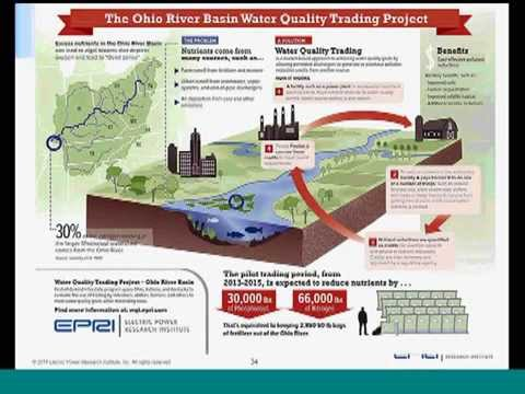 The Ohio River Nutrient Trading Program
