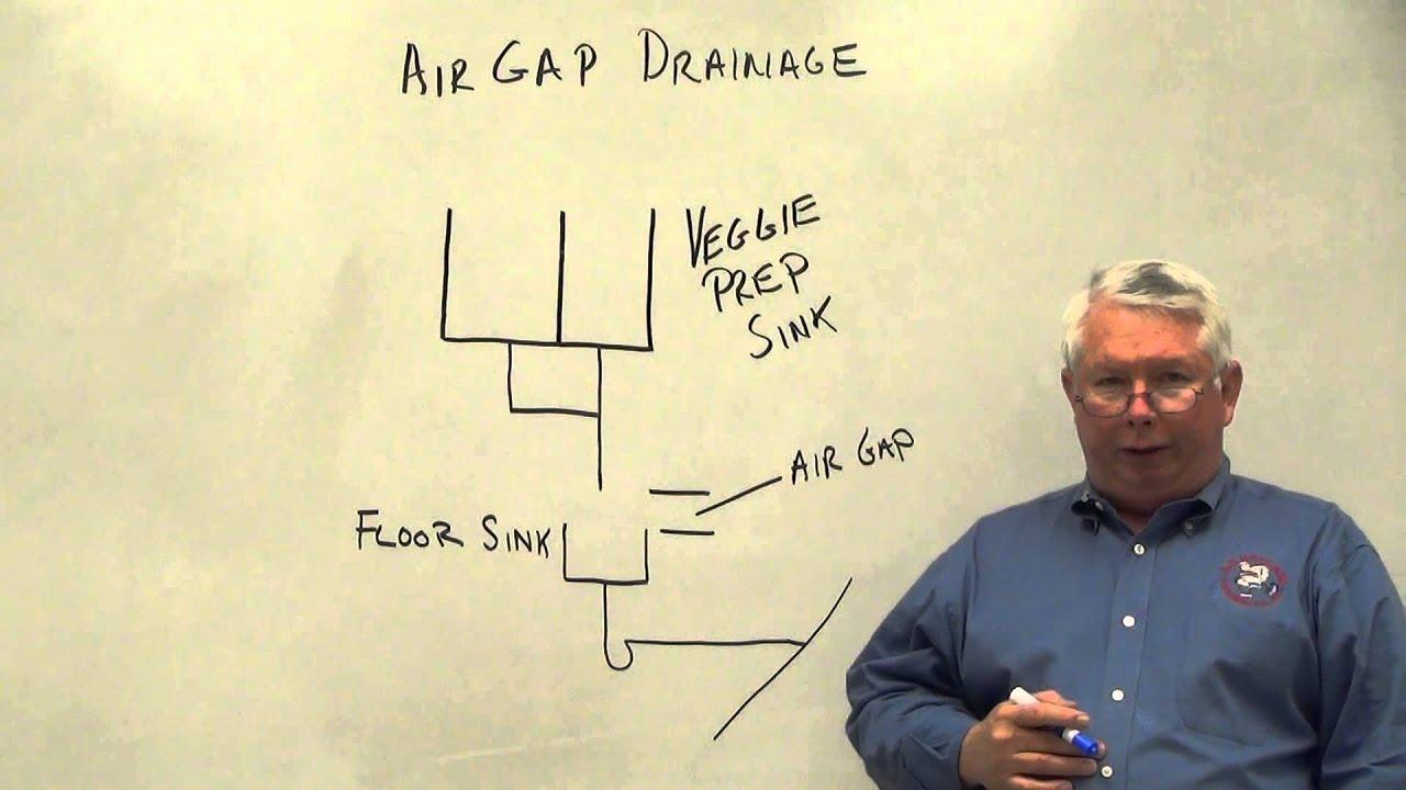 air gap drainage 1
