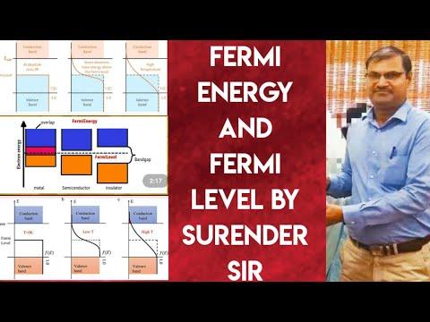 Fermi Energy And Fermi Level