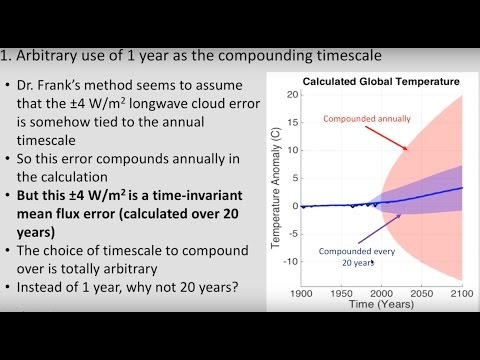 Do 'propagation of error' calculations invalidateclimate model projections of global warming?