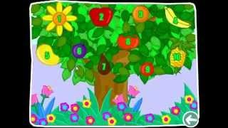 Mengenal Angka, Huruf, Warna, Bentuk, Anggota Tubuh dalam Bahasa Inggris di Early Learner