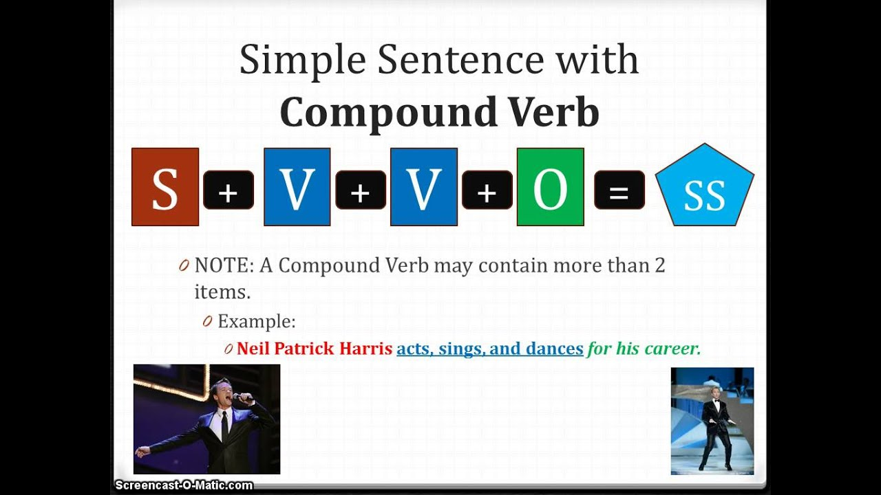 Simple Sentence With Compound Subjects And Verbs Youtube