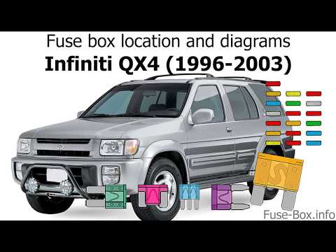 Fuse box location and diagrams: Infiniti QX4 (1996-2003) - YouTubeYouTube