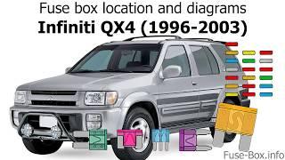 Fuse box location and diagrams: Infiniti QX4 (1996-2003)