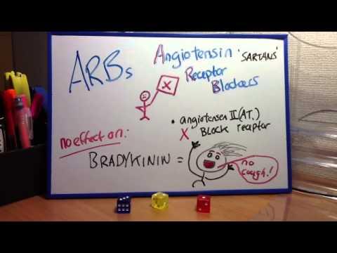 Angiotensin Receptor Blockers - ARBs, Lang Pharm Cards