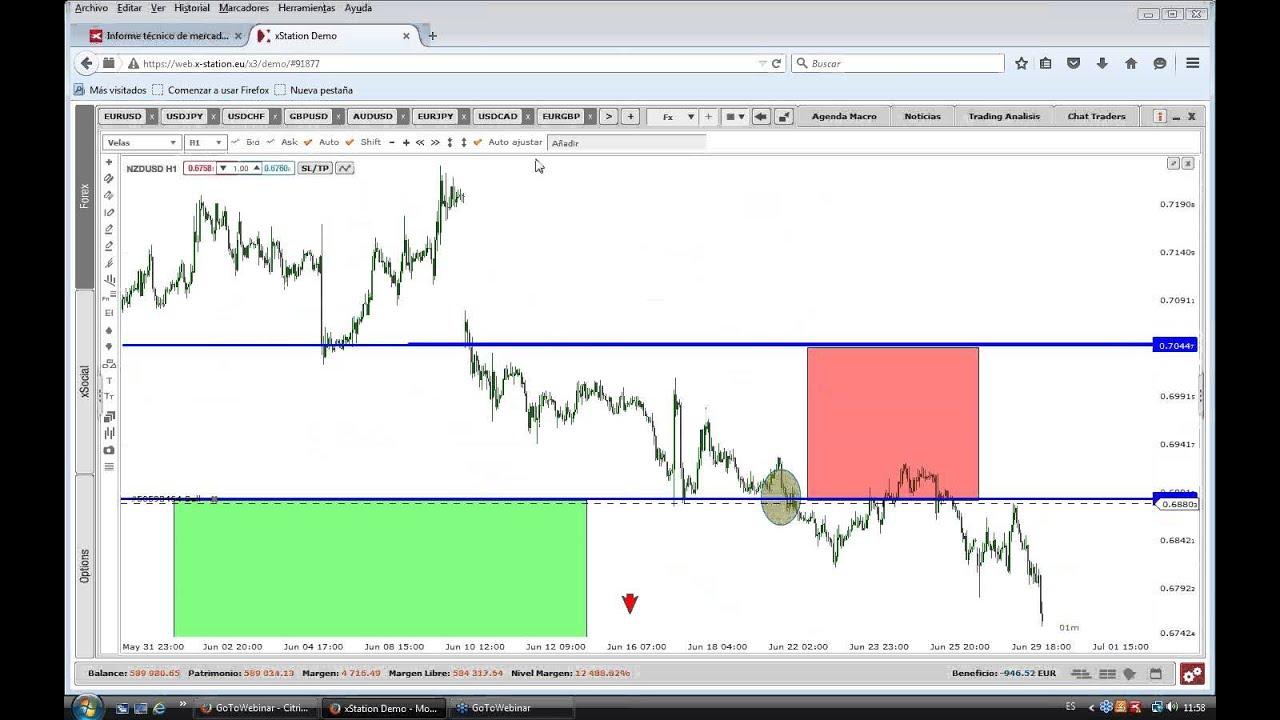 Forex divisas en tiempo real