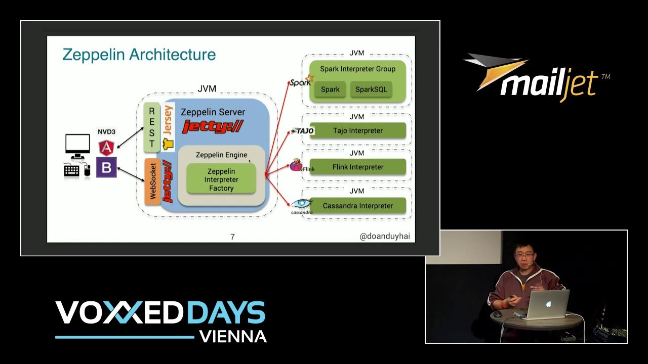 DyuHai Doan - Apache Zeppelin, the missing GUI for your Big Data backend