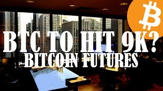 Bitcoin Futures - Wolf Of Bitcoin Street   Will Bitcoin Dive To 9k Again?