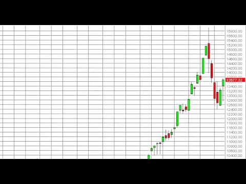 Nikkei Index forecast for the week of July 1, 2013, Technical Analysis
