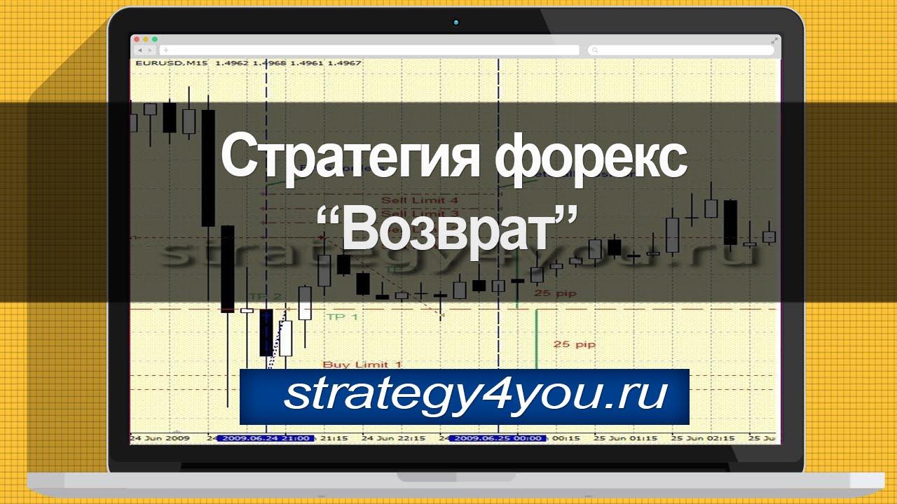 Форекс стратегия возврат видеоблокнот оренбург объявления о работе смотреть онлайн