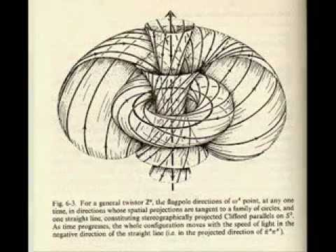 flying saucer schematics with Watch on Induction Motors also 408701734909896162 moreover Germufo further Drone  ponents Parts Overview With Tips likewise Tesla Ray Schematic.