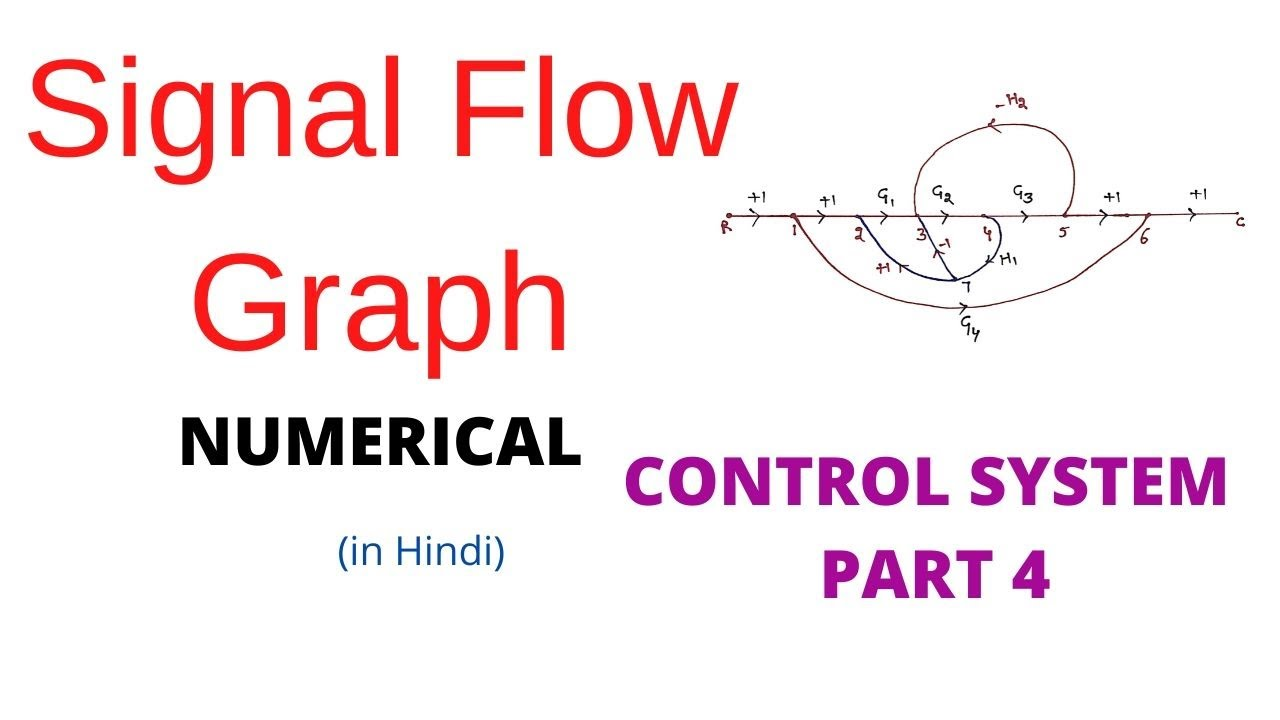 Control Systems Book By Nagrath And Gopal Pdf