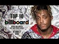 Top 10 • US Bubbling Under Hip-Hop/R&B Songs • October 27, 2018 | Billboard-Charts