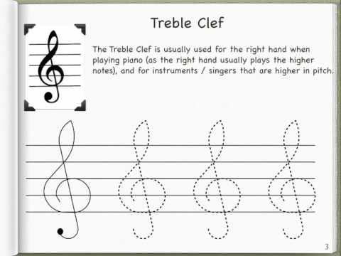 The Treble Clef - Music Theory for Kids - Grade 1 Music Theory  Lesson 1 Part 1