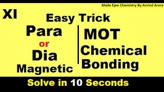 chemical bonding class 11