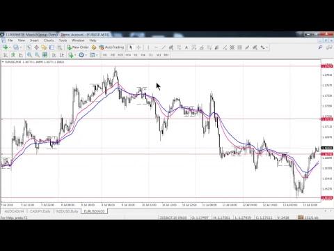 (live)-basic-trading-forex-dan-cara-untuk-profit?