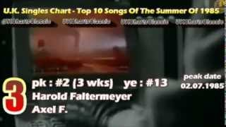 UK Singles Chart - Top 10 Songs Of The Summer - 1985