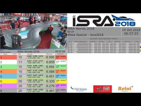ISRA2018 Slot Racing World Championship