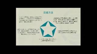Publication Date: 2019-12-17 | Video Title: 東華三院呂潤財紀念中學: 校園空氣質量檢測