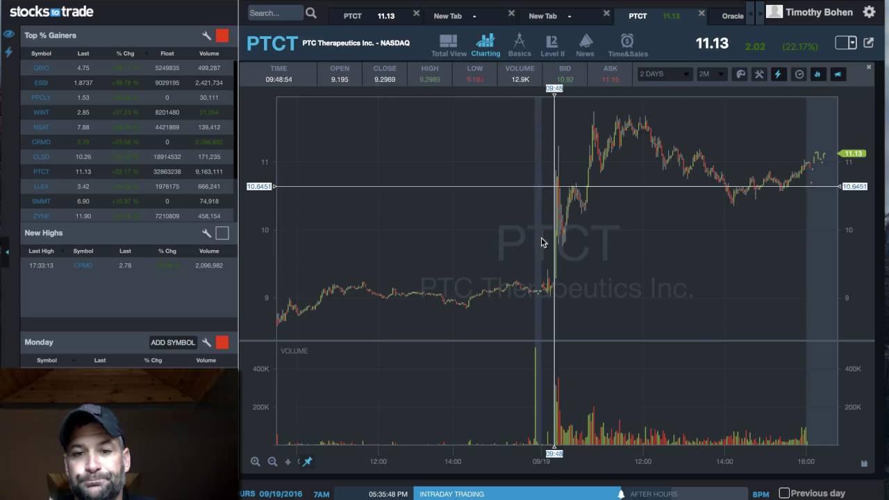 Stock Market · Jse stock software · Jse · Stock market