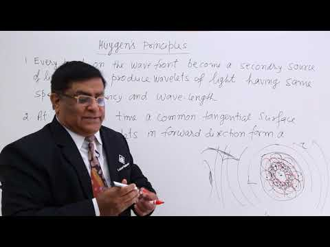 Wave Optics - Huygen's Principle