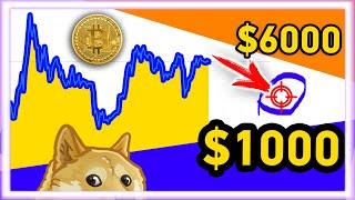 ДНО БИТКОИНА ЗДЕСЬ | Биткоин Прогноз Аналитика |Bitcoin сегодня Новости | Криптовалюта btc заработок