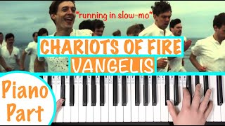 How to play CHARIOTS OF FIRE - Vangelis Piano Tutorial