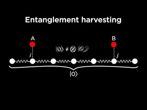 Video Abstract: Precise space-time positioning for entanglement harvesting
