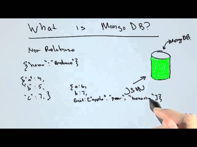 1 1 What is MongoDB