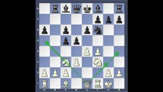 Grand Prix Bb5 - Módel skák 1