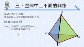 【觀念】四面體兩面夾角的概說