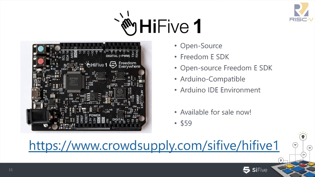 4 9 30am SiFive FE300 and low cost HiFive Development Board Jack Kang,  SiFive
