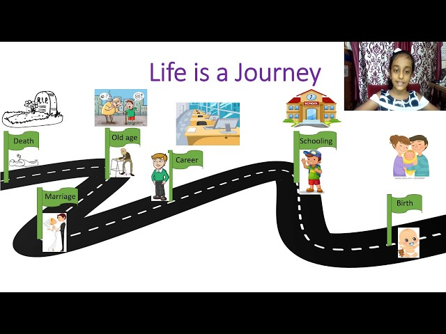 Life is a Journey by Sarina