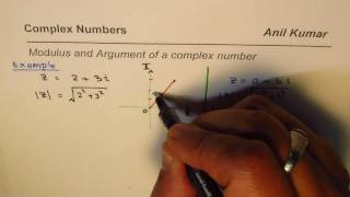 How to Calculate Modulus and Argument of Complex Numbers Video