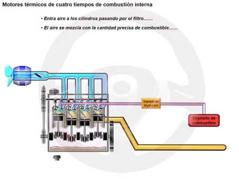 Motor de combustión de hidrógeno (1/4)
