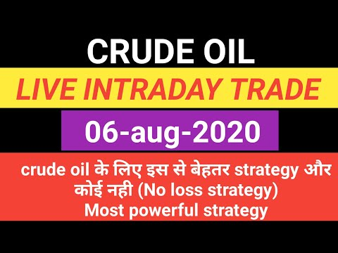 Crude Oil Live Trading | Crude Oil Trading Strategies In Hindi | Crude Oil Intraday Strategy