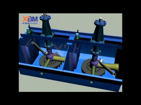 How Flotation Machine works, flotation machine, ore dressing