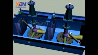 How Flotation Machine works, flotation machine, ore dressing