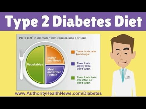 EFFECTIVE Type 2 Diabetes Diet Plan: See Top Foods & Meal Plans to ...