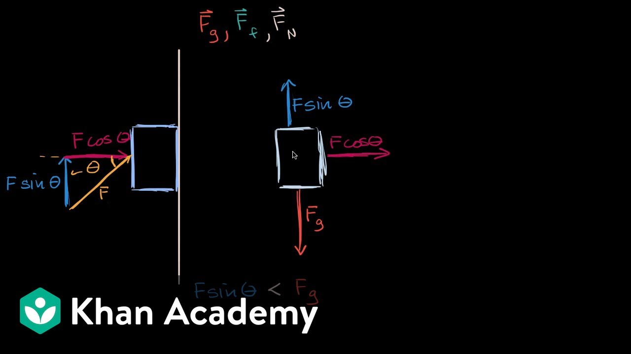 Free Body Diagram With Angled Forces Worked Example Ap Physics 1 Khan Academy