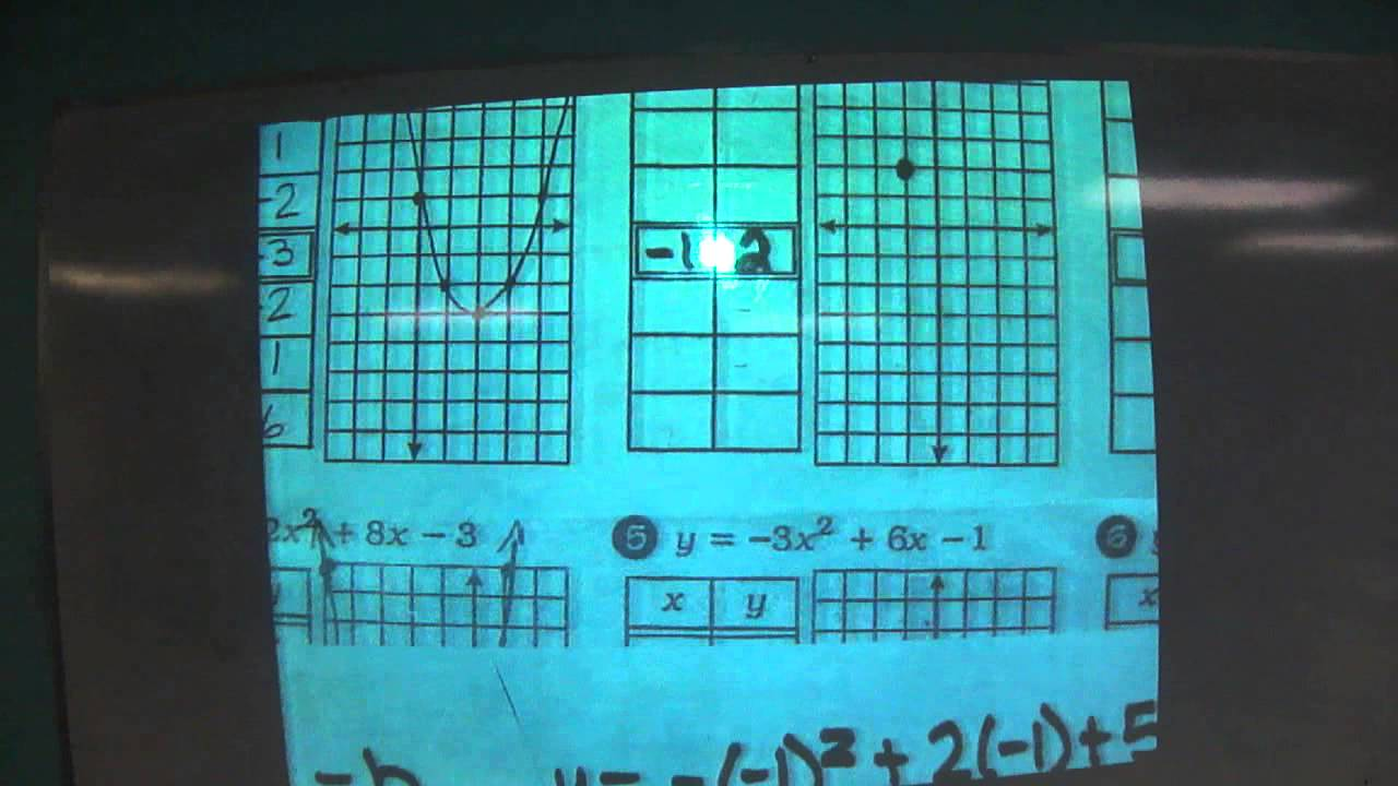 P14 4 Quadratic Grafun
