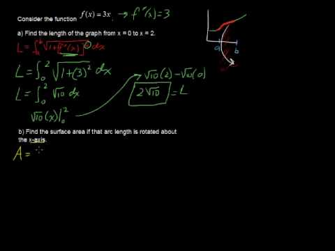Arc Length and Surface of Revolution - Calculus Tips