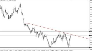 GBP/USD Technical Analysis for November 08, 2018 by FXEmpire.com