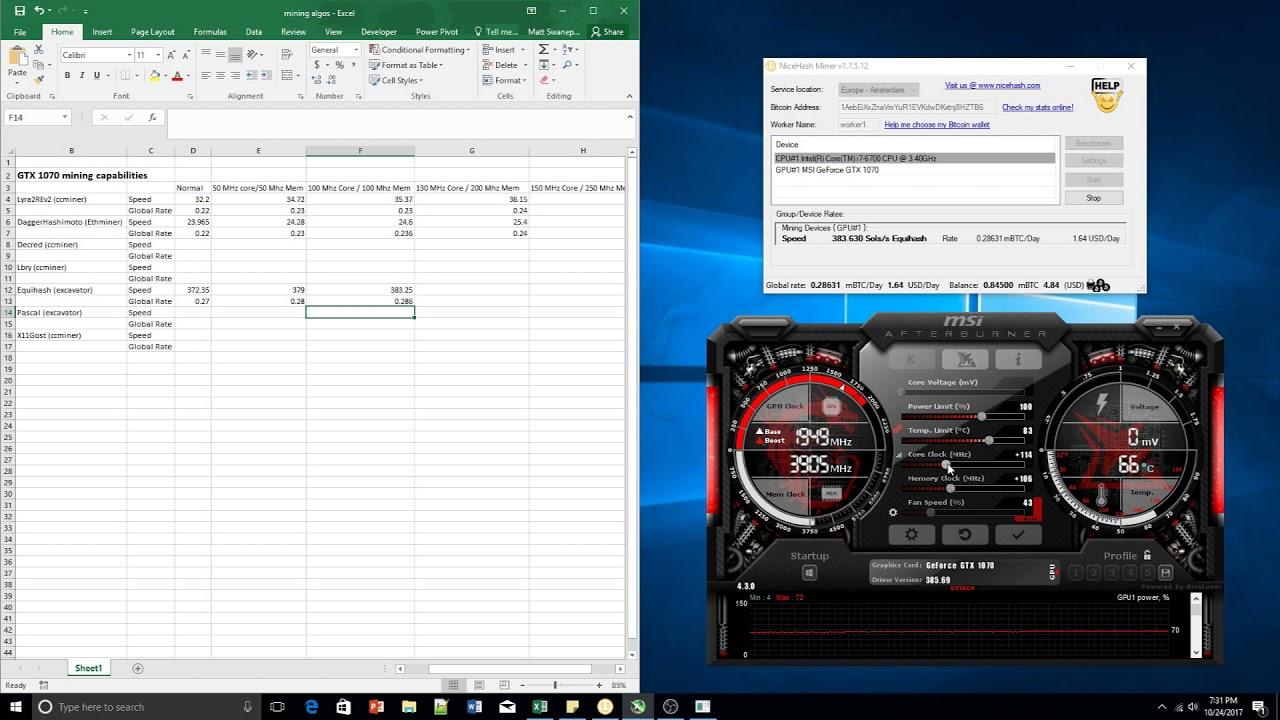 Verge Monero Nvidia Geforce Gtx 1070 Overclock Zcash Mining