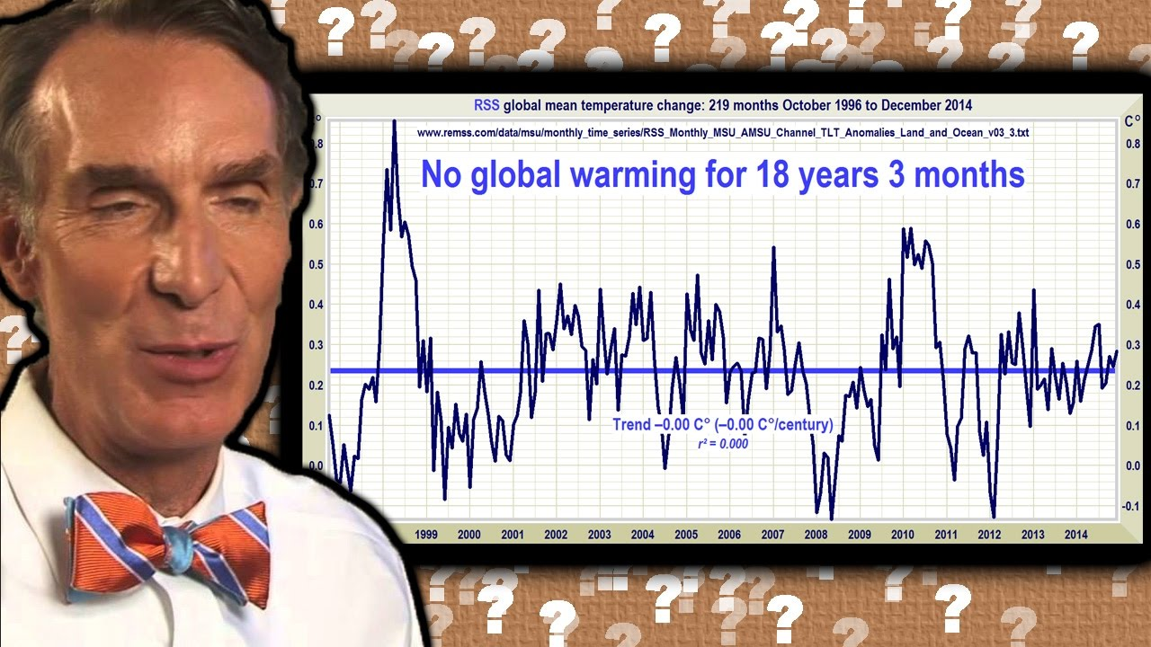 undergraduate degree bill nye can t give climate change rate youtube