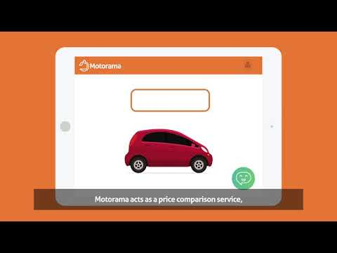 Personal Contract Hire (PCH) - How does leasing a car save money?