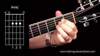 acoustic guitar chords - learn to play a major - 3 fingerings